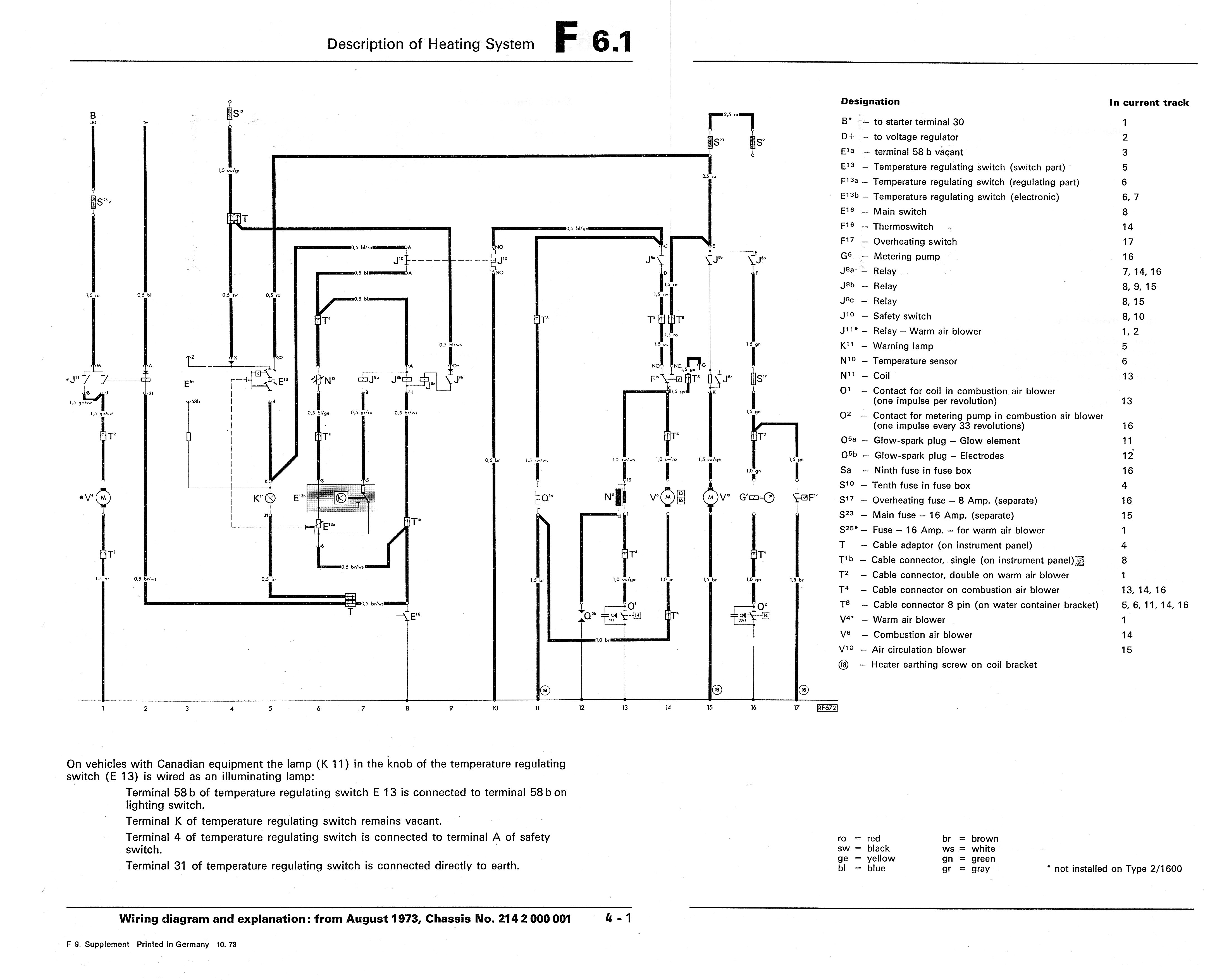 Funky Vw T5 Wiring Diagram Illustration Best Images For Wiring 88 Jeep  Cherokee Wiring Jeep J10 Wiring Diagram